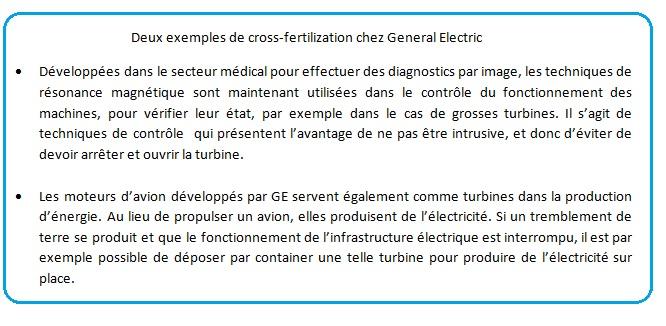 Points de vue sur l'innovation : un entretien avec Dario Liguti et Laurent Wormser de GE France (1/2)